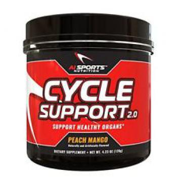 AI Sportsnutrition Cycle Support
